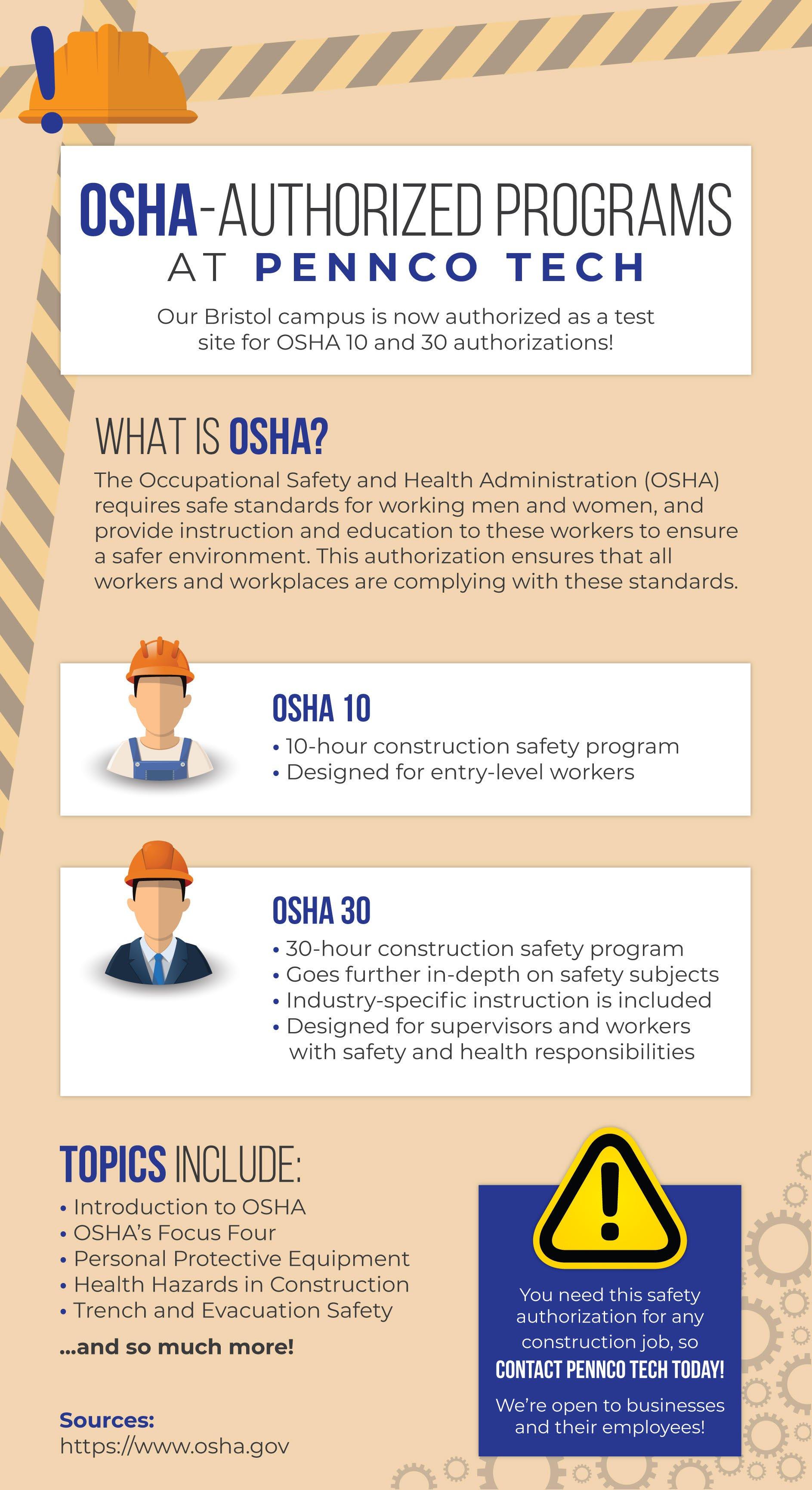 OSHA-Authorized Programs At Pennco Tech